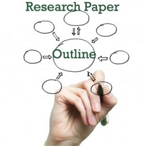 Order of research paper apartment